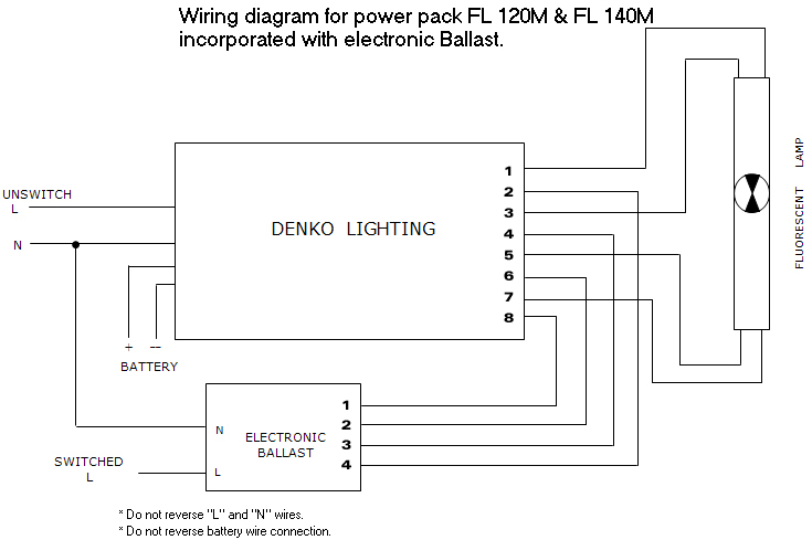 denko lighting pte ltd | fl 120m / fl 140m – electronic ... bodine emergency ballast 2 bulb electronic ballast wiring diagram with